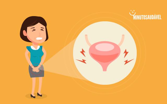 remedios naturales para el síndrome uretral