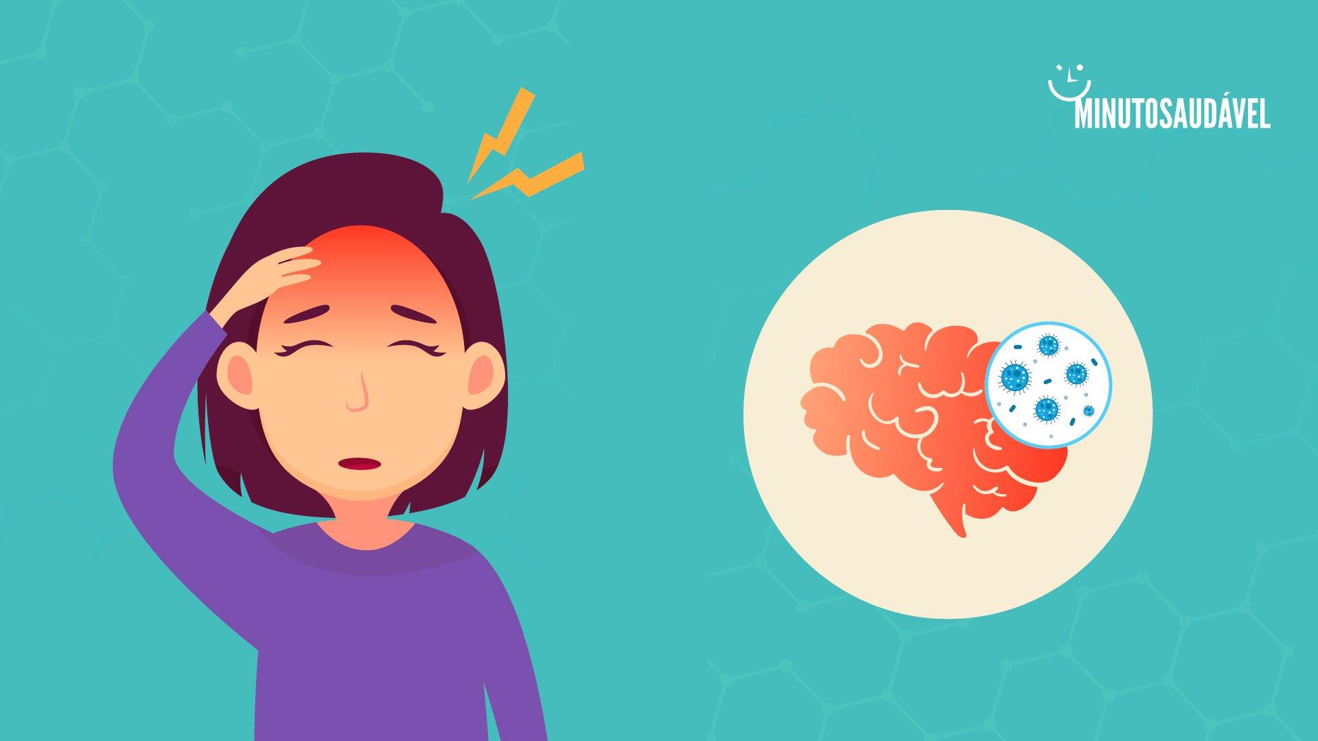Meningite Bacteriana O Que é Sintomas Transmissão Tem