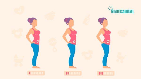 Ilustração do desenvolvimento fetal no primeiro trimestre da gestação.