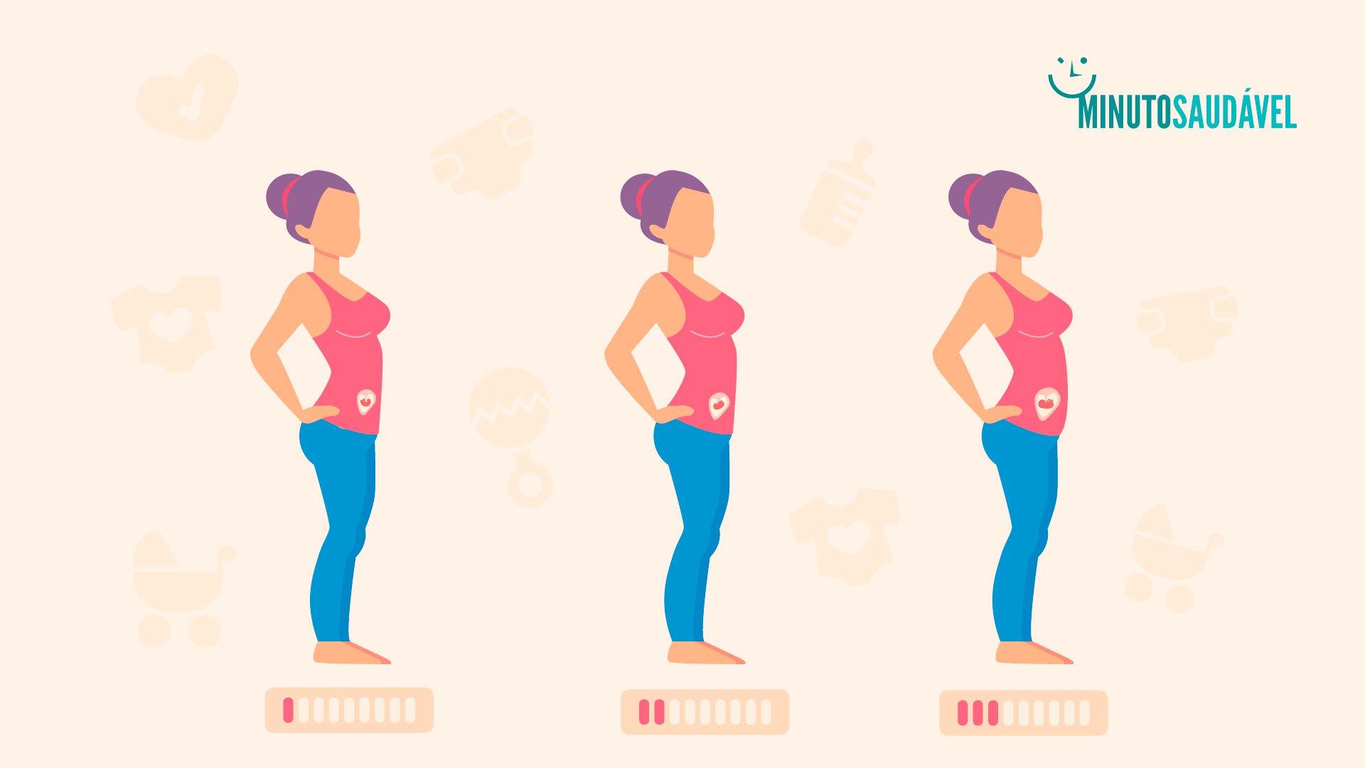 diabetes sinais e sintomas de gravidez